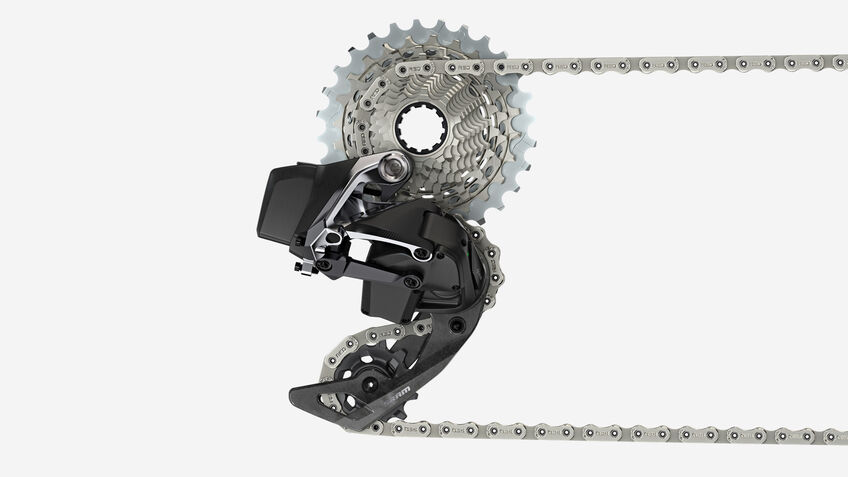 SRAM